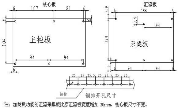 1 概述   太阳能光伏电站主要由光伏电池阵列、汇流箱、低压直流柜、逆变柜、交流低压柜、升压变压器等组成,最后产生的高压交流直接并入电网。针对每个环节电力参数检测的需要,我公司推出了HXL系列光伏汇流采集装置,分别应用于汇流箱、直流柜及交流柜中,并通过光伏发电监测系统实现后台集中监控。 2 HXL系列智能光伏汇流箱   在光伏发电系统中,数量庞大的光伏电池组件进行串并组合达到需要的电压电流值,以使发电效率达到最佳。HXL系列智能光伏汇流箱主要作用就是对光伏电池阵列的输入进行一级汇流,用于减少光电池阵列接入